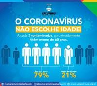 Coronavírus não escolhe idade
