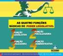Quais são as quatro funções básicas do Poder Legislativo?